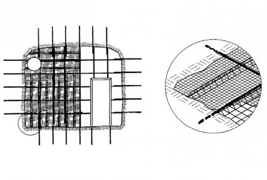 Mesh Panel Forms